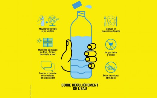 Plan canicule / dispositif CCAS
